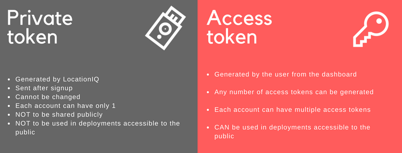 LocationIQ private token vs access token